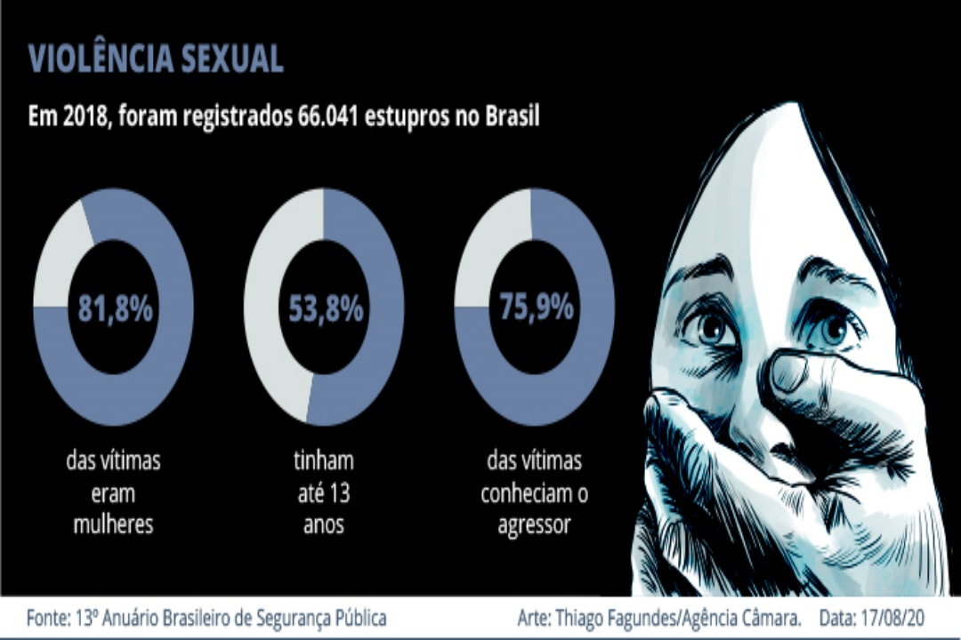 Foto: Agência Camara